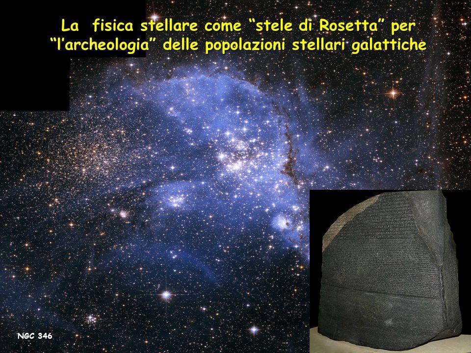 """1 La fisica stellare come """"stele di Rosetta"""" per """"l'archeologia"""" delle popolazioni stellari galattiche NGC 346"""