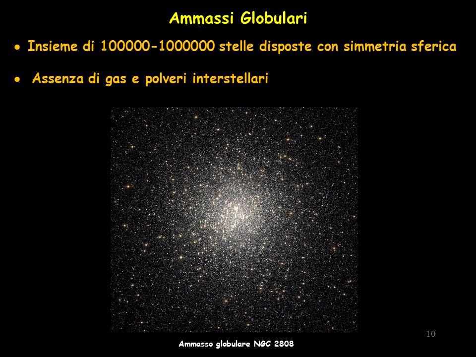 10 Insieme di 100000-1000000 stelle disposte con simmetria sferica Assenza di gas e polveri interstellari  Insieme di 100000-1000000 stelle disposte