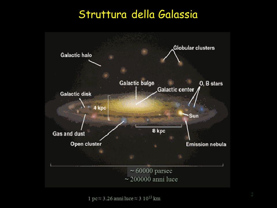 2 Struttura della Galassia 1 pc ≈ 3.26 anni luce ≈ 3 10 13 km  60000 parsec  200000 anni luce