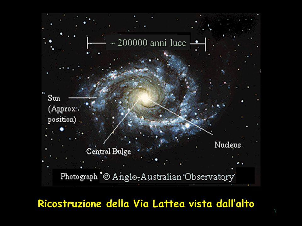 74 Ammasso globulare nell'alone della galassia ellittica NGC5128 (distante 13 milioni di anni luce) uno dei piu' distanti ammassi globulari di cui sia possibile studiare le stelle individualmente