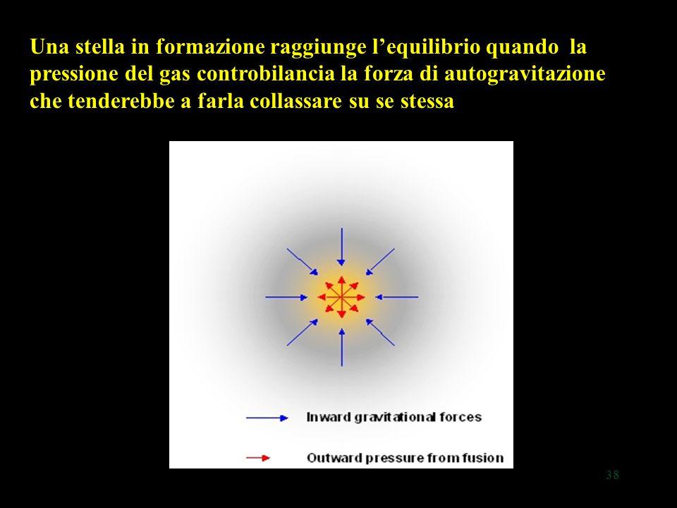 38 Una stella in formazione raggiunge l'equilibrio quando la pressione del gas controbilancia la forza di autogravitazione che tenderebbe a farla coll