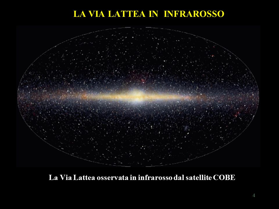 La Via Lattea osservata in infrarosso dal satellite COBE LA VIA LATTEA IN INFRAROSSO 4