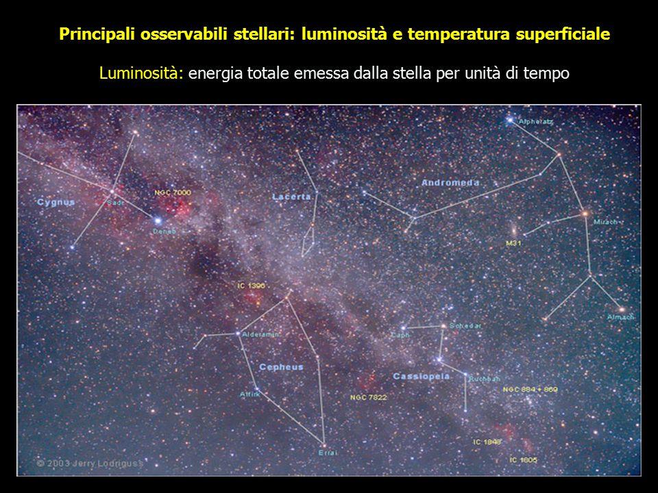 7 Principali osservabili stellari: luminosità e temperatura superficiale Luminosità: energia totale emessa dalla stella per unità di tempo