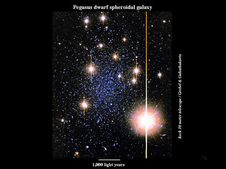 72 La galassia nana Pegasus