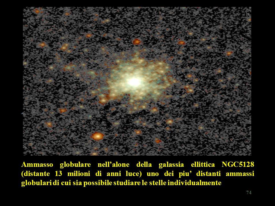 74 Ammasso globulare nell'alone della galassia ellittica NGC5128 (distante 13 milioni di anni luce) uno dei piu' distanti ammassi globulari di cui sia