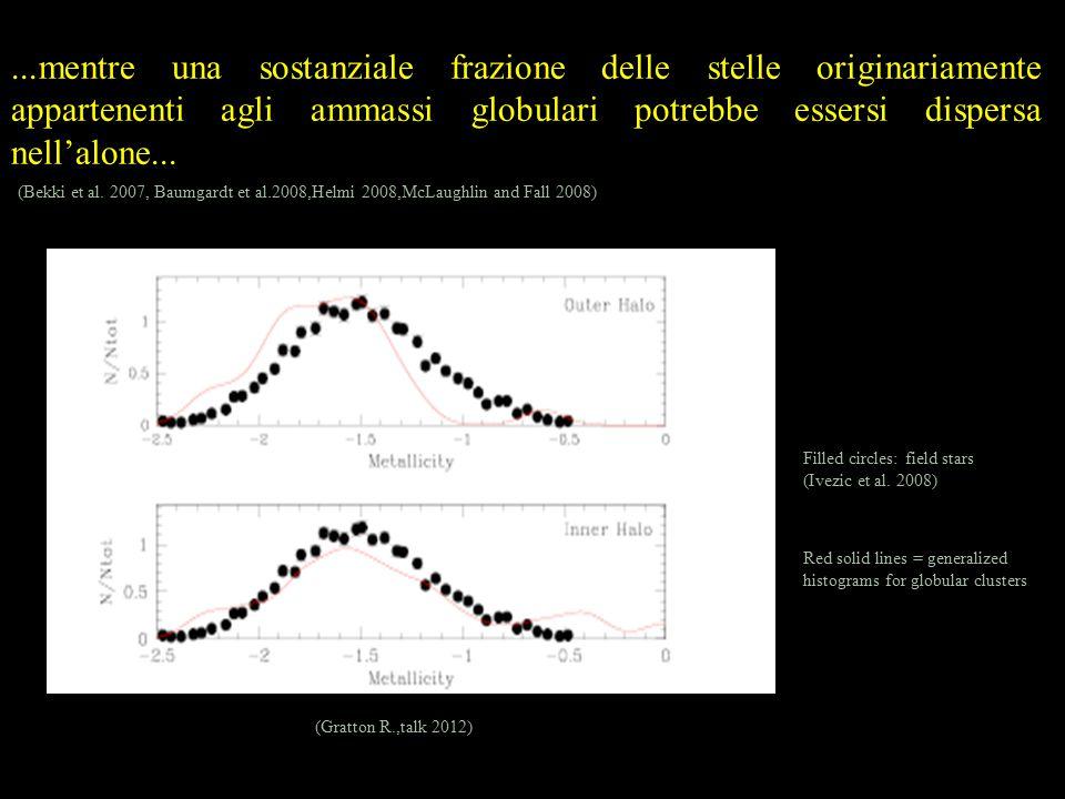 ...mentre una sostanziale frazione delle stelle originariamente appartenenti agli ammassi globulari potrebbe essersi dispersa nell'alone... (Bekki et