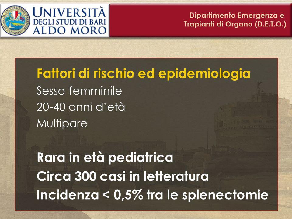 Fattori di rischio ed epidemiologia Sesso femminile 20-40 anni d'età Multipare Rara in età pediatrica Circa 300 casi in letteratura Incidenza < 0,5% t
