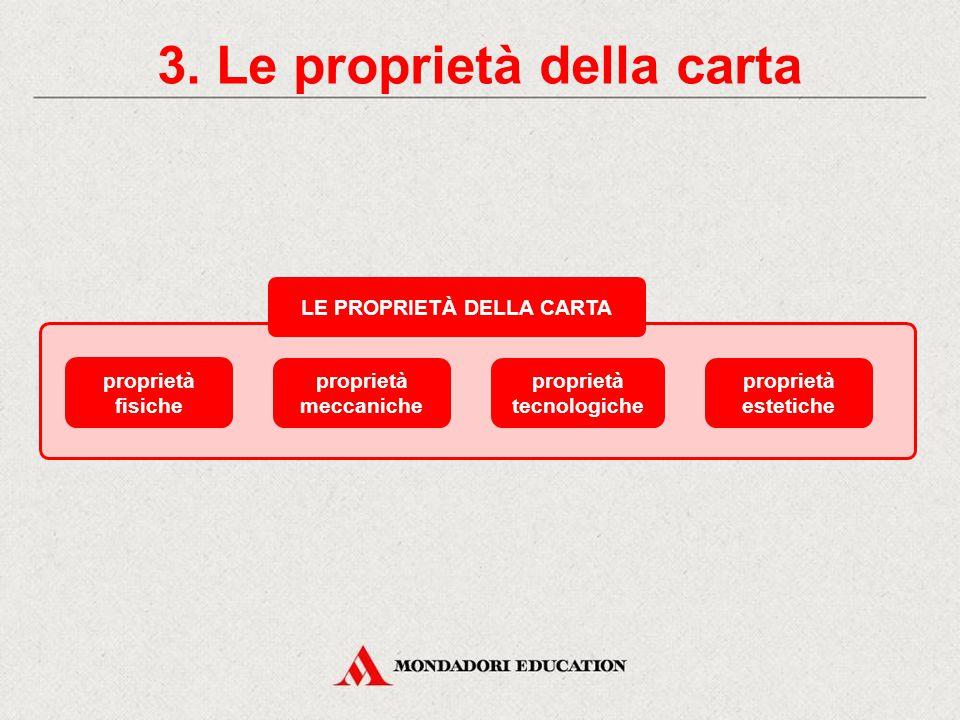 2. Le materie prime della carta/Attività MATERIE FIBROSE E MATERIE NON FIBROSE Completa la tabella indicando per ogni materia prima se è fibrosa o non