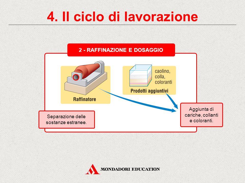 4. Il ciclo di lavorazione 1 - PREPARAZIONE DELL'IMPASTO Miscelazione delle varie paste in funzione della carta che si vuole ottenere.