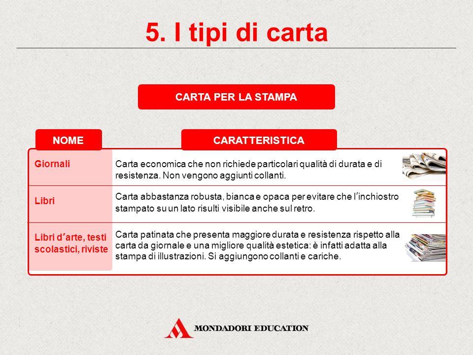 4. Il ciclo di lavorazione 3 - PRODUZIONE SU MACCHINA CONTINUA