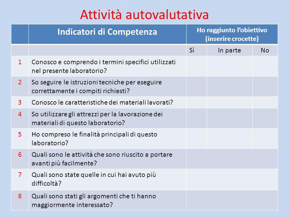 Attività autovalutativa Indicatori di Competenza Ho raggiunto l'obiettivo (inserire crocette) SìIn parteNo 1Conosco e comprendo i termini specifici ut
