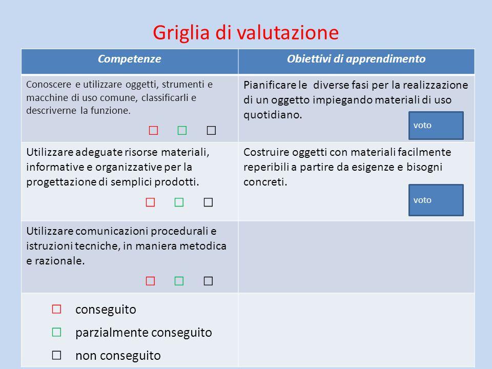Griglia di valutazione CompetenzeObiettivi di apprendimento Conoscere e utilizzare oggetti, strumenti e macchine di uso comune, classificarli e descri