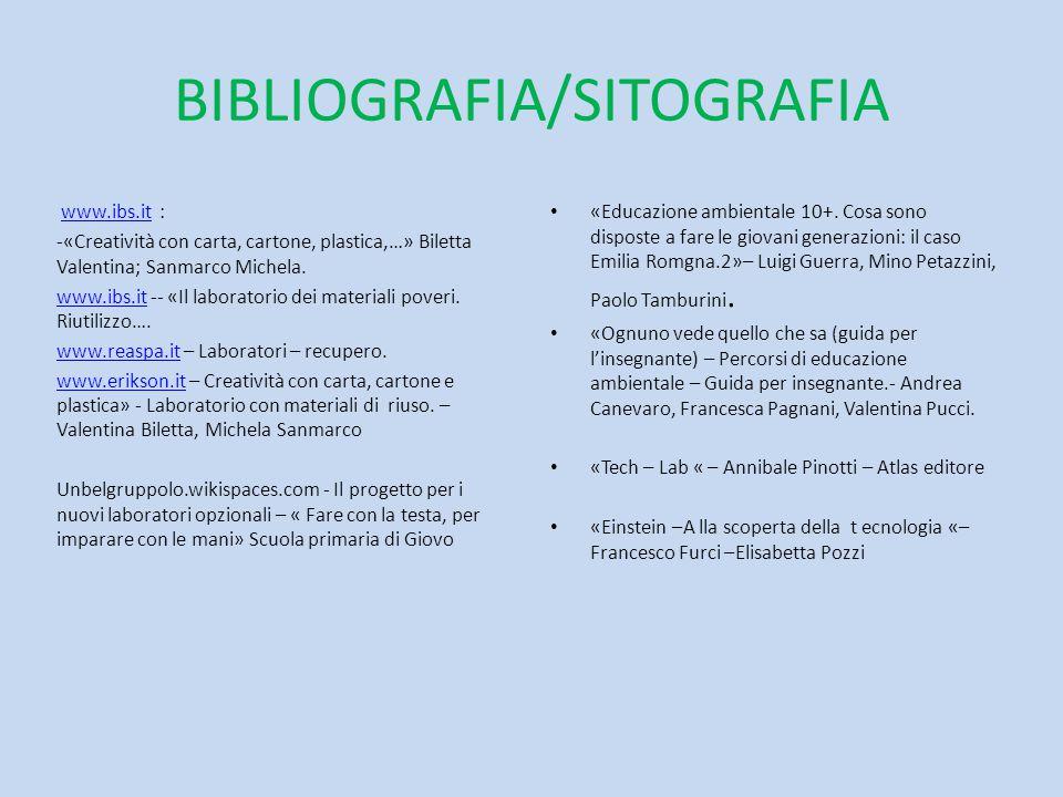 BIBLIOGRAFIA/SITOGRAFIA www.ibs.it :www.ibs.it -«Creatività con carta, cartone, plastica,…» Biletta Valentina; Sanmarco Michela. www.ibs.itwww.ibs.it