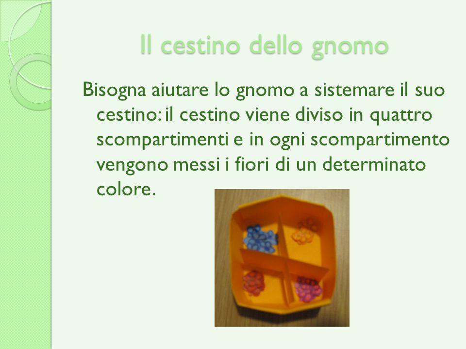 Il cestino dello gnomo Bisogna aiutare lo gnomo a sistemare il suo cestino: il cestino viene diviso in quattro scompartimenti e in ogni scompartimento