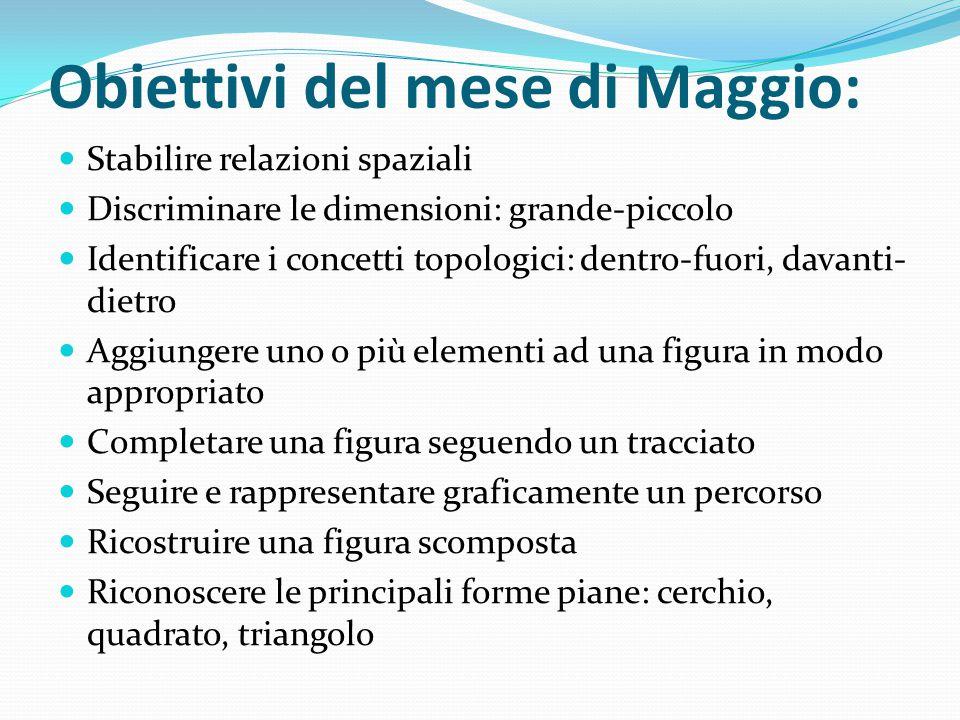 Obiettivi del mese di Maggio: Stabilire relazioni spaziali Discriminare le dimensioni: grande-piccolo Identificare i concetti topologici: dentro-fuori