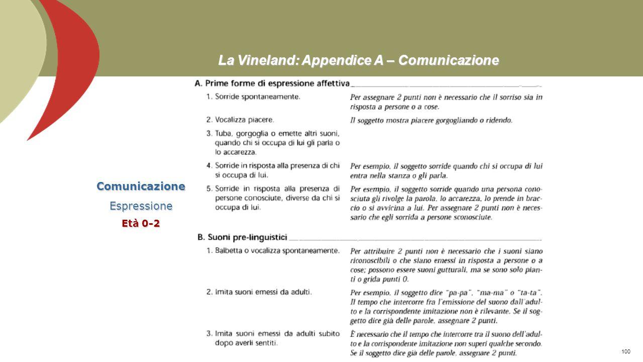 La Vineland: Appendice A – Comunicazione Comunicazione – Ricezione Età 3-18≥ Prof. Stefano Federici99