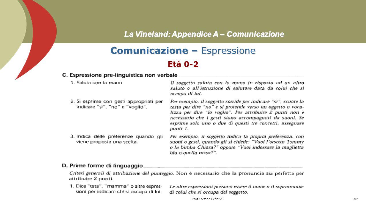 La Vineland: Appendice A – Comunicazione ComunicazioneEspressione Età 0-2 Prof. Stefano Federici100