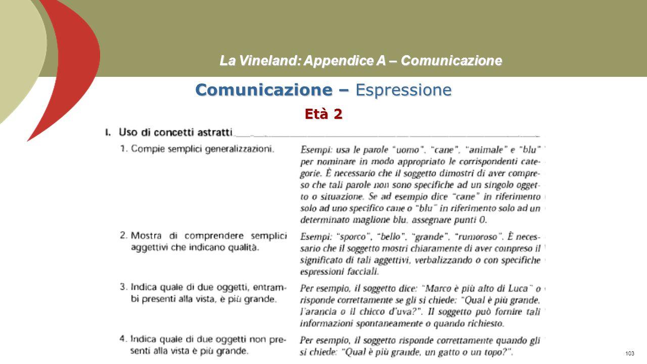 La Vineland: Appendice A – Comunicazione Comunicazione – Espressione Età 2 Prof. Stefano Federici102