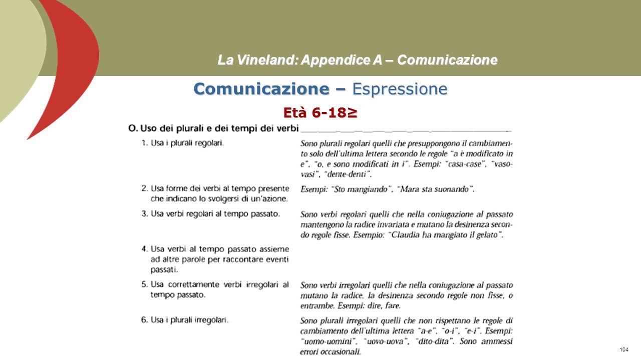 La Vineland: Appendice A – Comunicazione Comunicazione – Espressione Età 2 Prof. Stefano Federici103