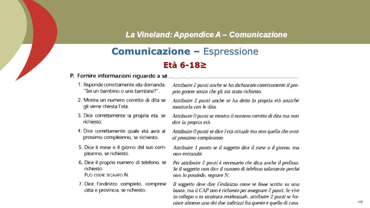 La Vineland: Appendice A – Comunicazione Comunicazione – Espressione Età 6-18≥ Prof. Stefano Federici104