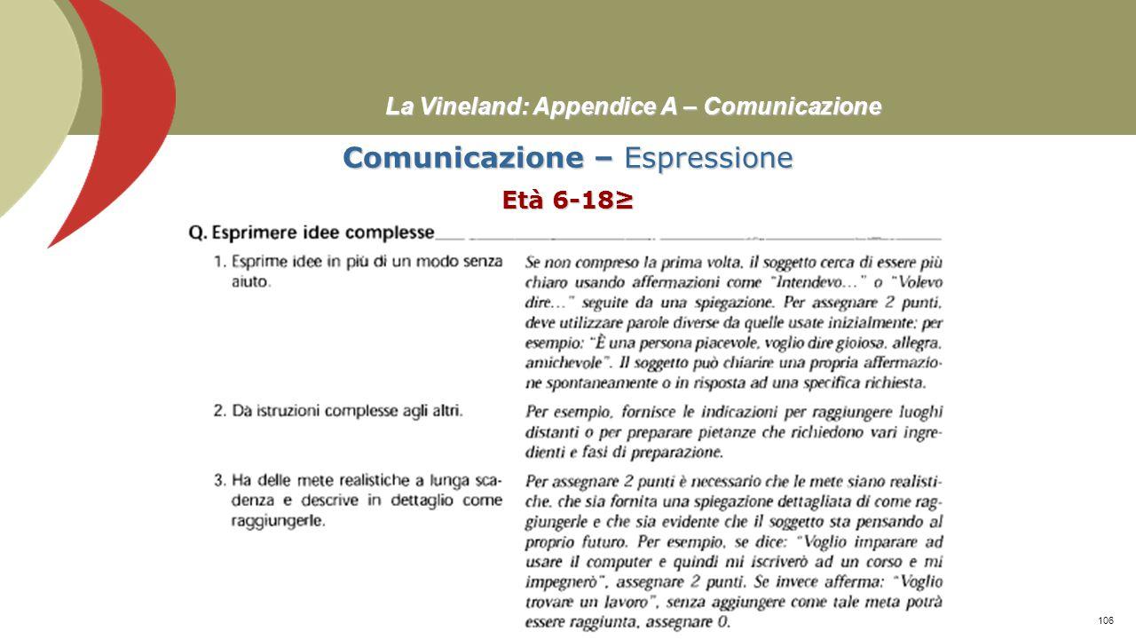 La Vineland: Appendice A – Comunicazione Comunicazione – Espressione Età 6-18≥ Prof. Stefano Federici105