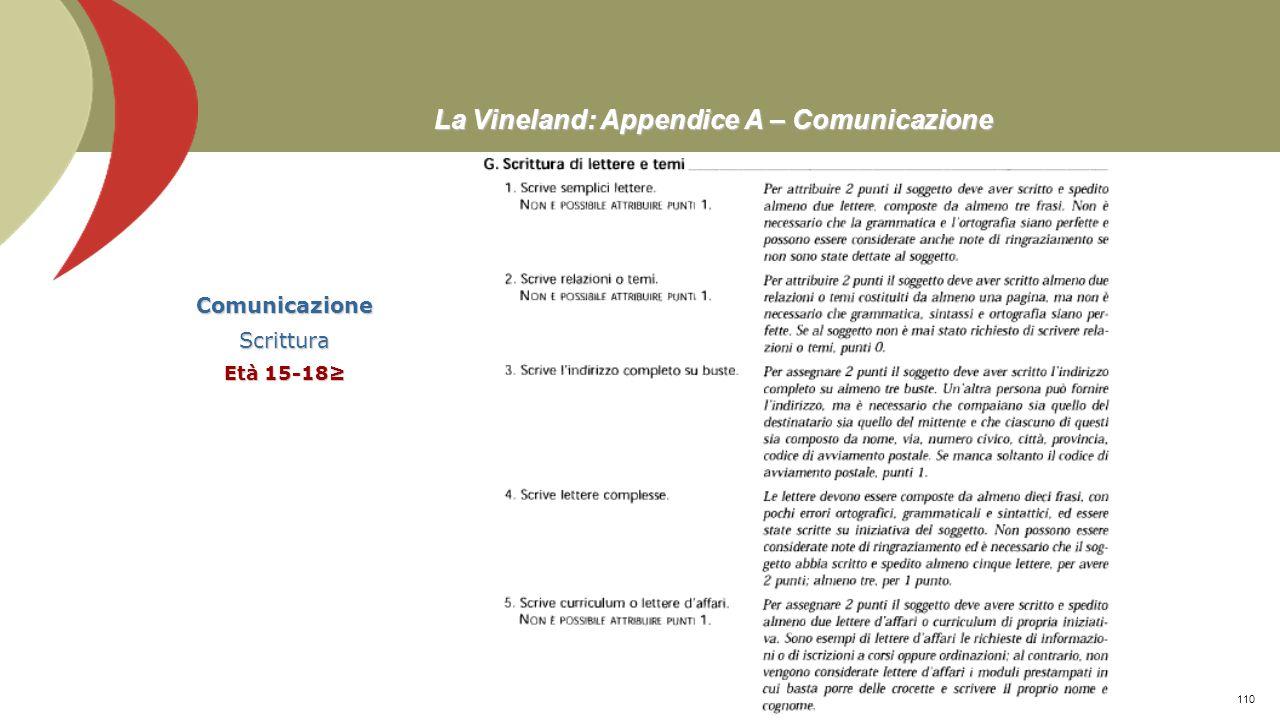 La Vineland: Appendice A – Comunicazione Comunicazione – Scrittura Età 15-18≥ Prof. Stefano Federici109
