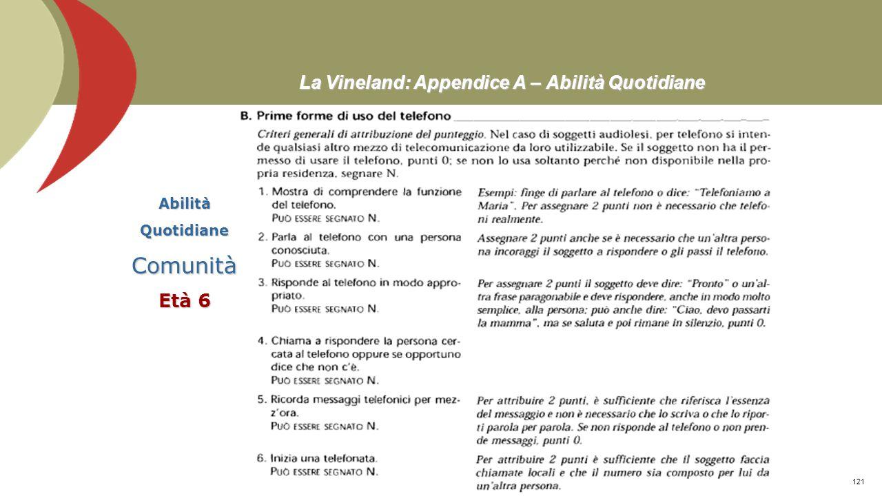 La Vineland: Appendice A – Abilità Quotidiane Abilità Quotidiane – Domestico Età 16-18≥ Prof. Stefano Federici120