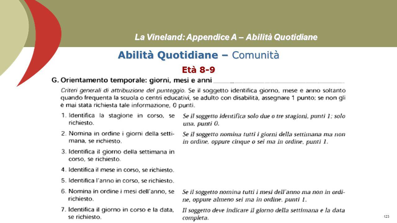 La Vineland: Appendice A – Abilità Quotidiane AbilitàQuotidianeComunità Età 7 Prof. Stefano Federici122