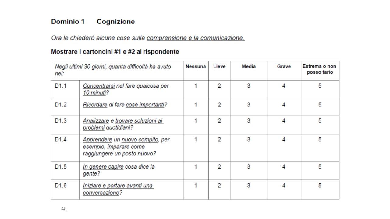 Prof. Stefano Federici Dipartimento di Filosofia, Scienze Sociali, Umane e della Formazione Università degli Studi di Perugia Dominio 1: Cognizione 