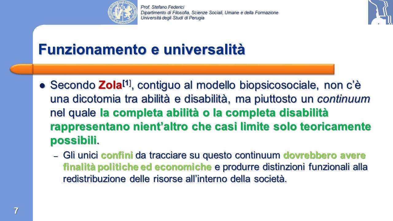 La Vineland: Appendice A – Socializzazione Socializzazione – Gioco e tempo libero Età 15-18≥ Prof.