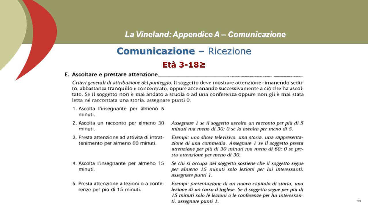 La Vineland: Appendice A – Comunicazione Comunicazione – Ricezione Età 3-18≥ Prof. Stefano Federici98