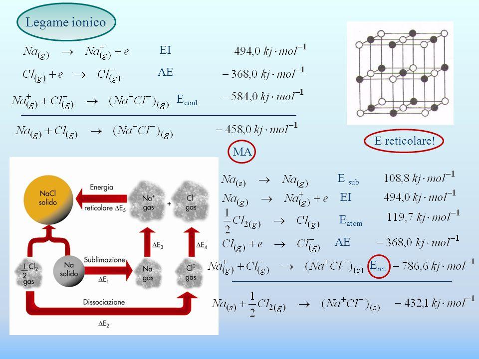 Energia di legame Lunghezza del legame Legame covalente Modello di Lewis Guscio di valenza: pieno → stabilità non pieno →reattività Regola dell'ottetto: 4 coppie di e - condivise e/o solitarie = STABILITA' EI ed AE molto diversi: trasferimento elettronico → legame ionico EI ed AE simili: condivisione di elettroni → legame covalente MA eccezioni alla regola dell'ottetto: molecole con numero dispari di e - .
