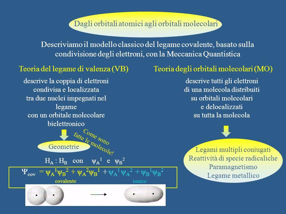 Dagli orbitali atomici agli orbitali molecolari Descriviamo il modello classico del legame covalente, basato sulla condivisione degli elettroni, con la Meccanica Quantistica Teoria del legame di valenza (VB)Teoria degli orbitali molecolari (MO) descrive la coppia di elettroni condivisa e localizzata tra due nuclei impegnati nel legame con un orbitale molecolare bielettronico descrive tutti gli elettroni di una molecola distribuiti su orbitali molecolari e delocalizzati su tutta la molecola Geometrie Come sono fatte le molecole.