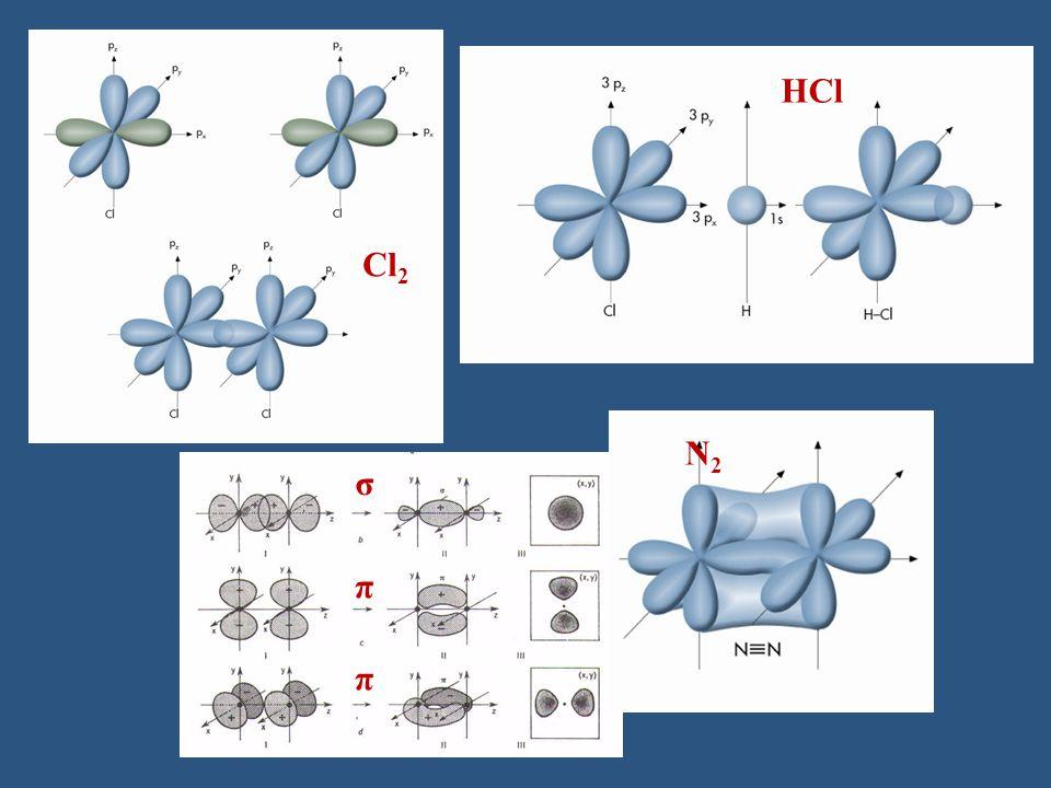 Cl 2 HCl N2N2 σ π π