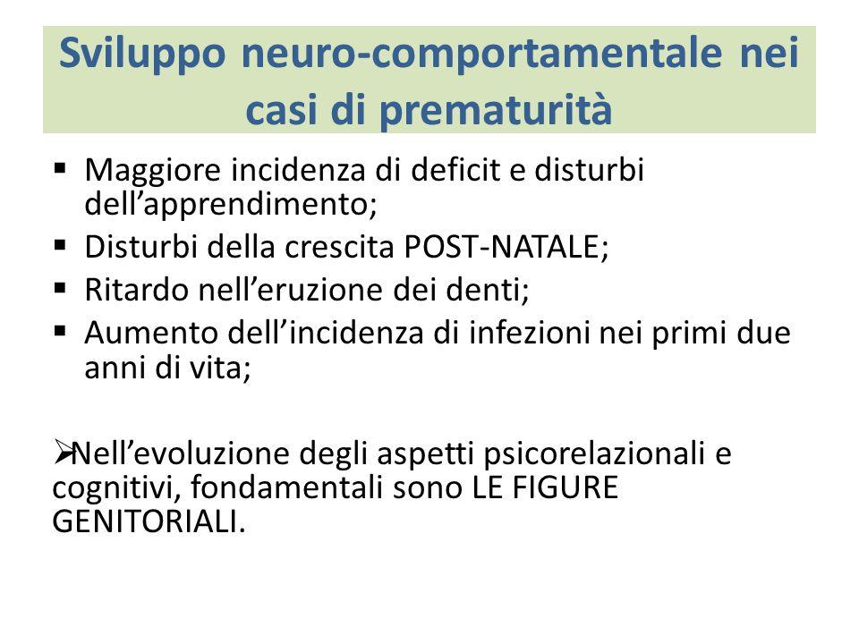 Sviluppo neuro-comportamentale nei casi di prematurità  Maggiore incidenza di deficit e disturbi dell'apprendimento;  Disturbi della crescita POST-N
