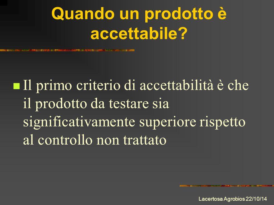 Lacertosa Agrobios 22/10/14 Quando un prodotto è accettabile.