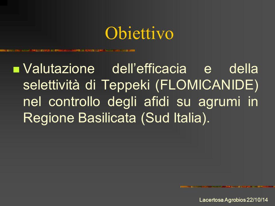 Obiettivo Valutazione dell'efficacia e della selettività di Teppeki (FLOMICANIDE) nel controllo degli afidi su agrumi in Regione Basilicata (Sud Italia).