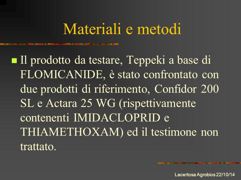 Materiali e metodi Il prodotto da testare, Teppeki a base di FLOMICANIDE, è stato confrontato con due prodotti di riferimento, Confidor 200 SL e Actara 25 WG (rispettivamente contenenti IMIDACLOPRID e THIAMETHOXAM) ed il testimone non trattato.