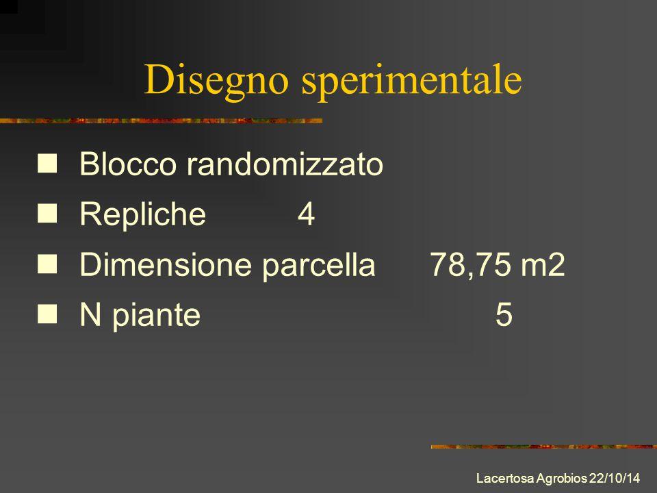 Disegno sperimentale Blocco randomizzato Repliche4 Dimensione parcella78,75 m2 N piante 5 Lacertosa Agrobios 22/10/14
