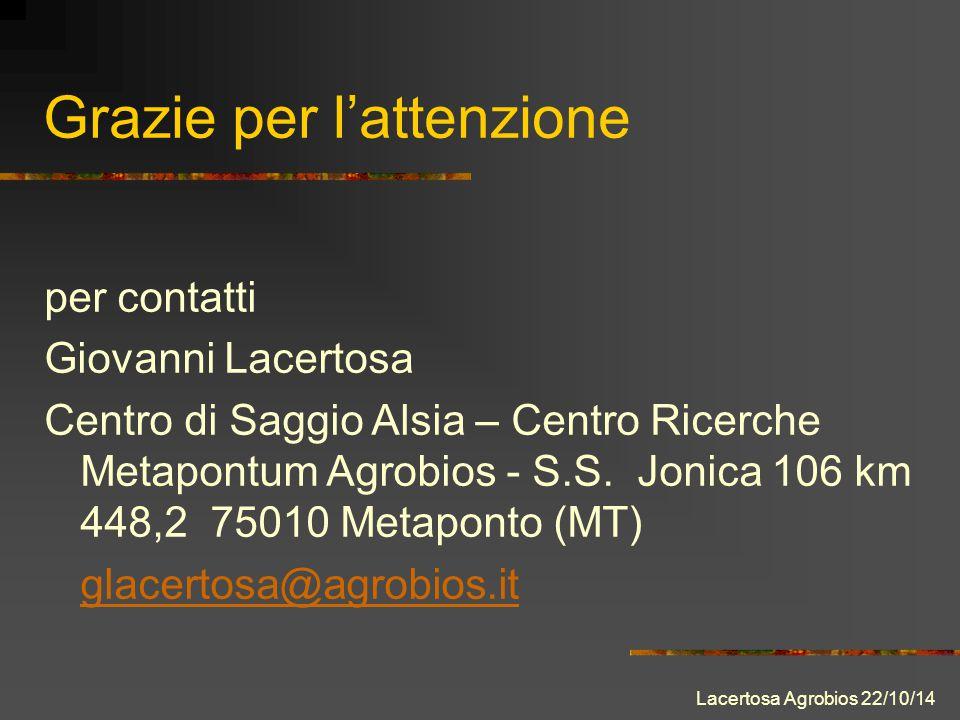 Grazie per l'attenzione per contatti Giovanni Lacertosa Centro di Saggio Alsia – Centro Ricerche Metapontum Agrobios - S.S.