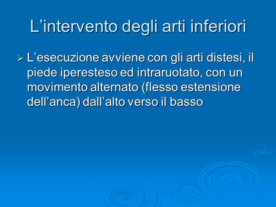 L'intervento degli arti inferiori  L'esecuzione avviene con gli arti distesi, il piede iperesteso ed intraruotato, con un movimento alternato (flesso