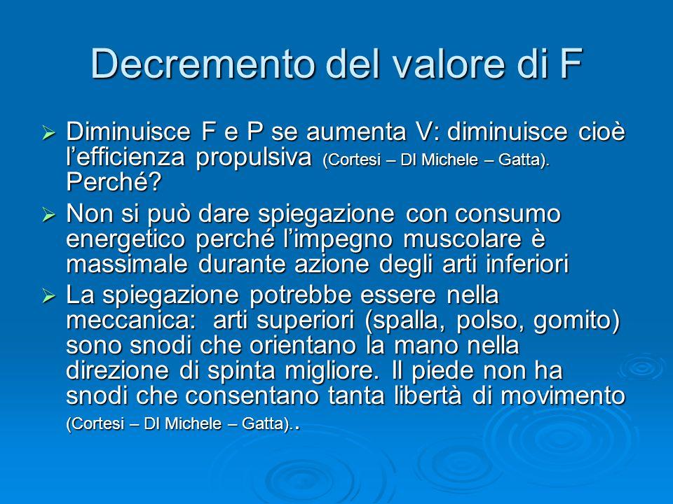 Decremento del valore di F  Diminuisce F e P se aumenta V: diminuisce cioè l'efficienza propulsiva (Cortesi – DI Michele – Gatta).