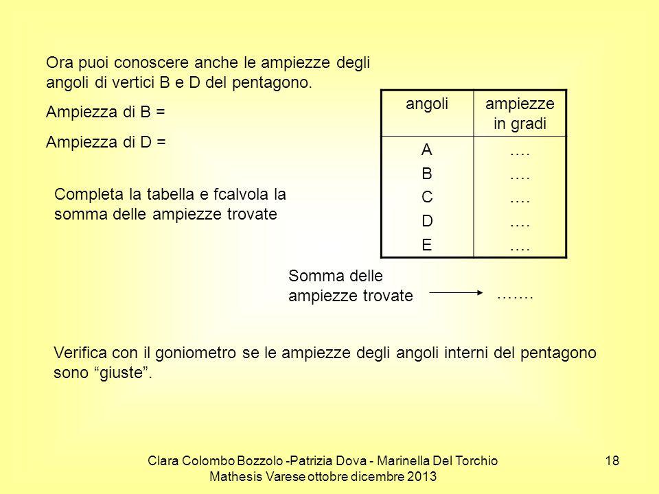 Clara Colombo Bozzolo -Patrizia Dova - Marinella Del Torchio Mathesis Varese ottobre dicembre 2013 18 Ora puoi conoscere anche le ampiezze degli angol