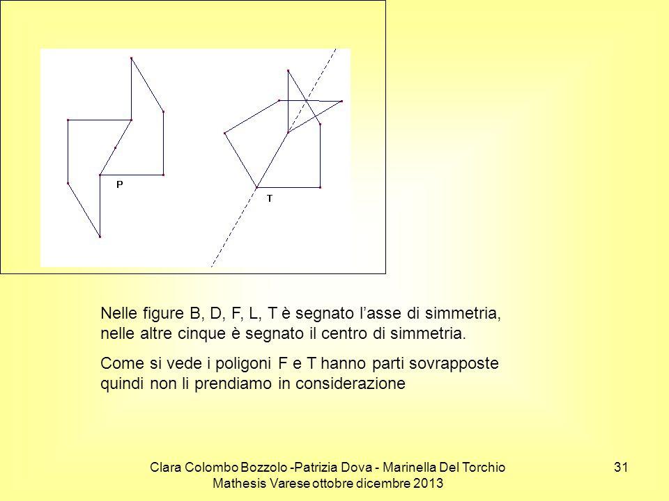 Clara Colombo Bozzolo -Patrizia Dova - Marinella Del Torchio Mathesis Varese ottobre dicembre 2013 31 Nelle figure B, D, F, L, T è segnato l'asse di s