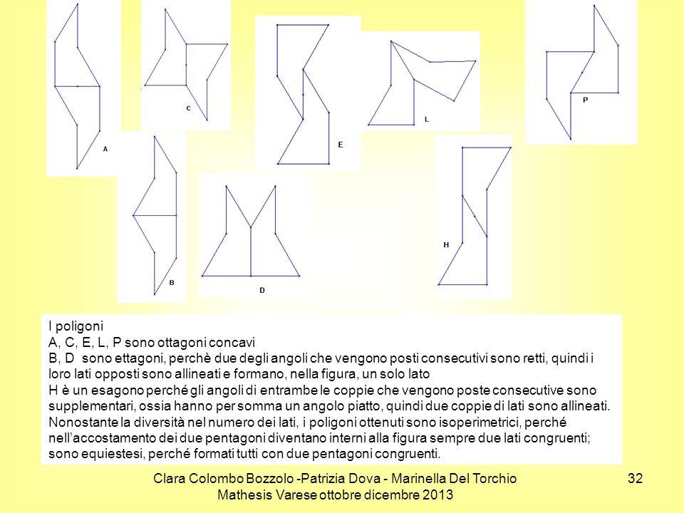 Clara Colombo Bozzolo -Patrizia Dova - Marinella Del Torchio Mathesis Varese ottobre dicembre 2013 32 I poligoni A, C, E, L, P sono ottagoni concavi B