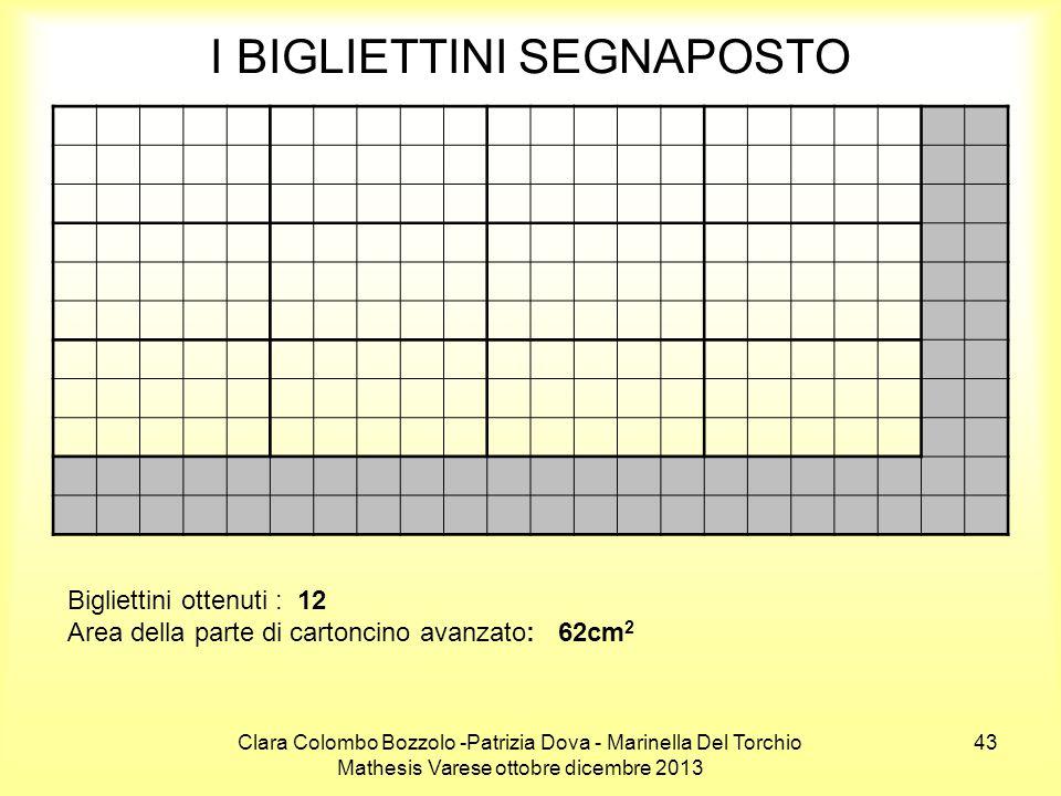 Clara Colombo Bozzolo -Patrizia Dova - Marinella Del Torchio Mathesis Varese ottobre dicembre 2013 43 I BIGLIETTINI SEGNAPOSTO Bigliettini ottenuti :
