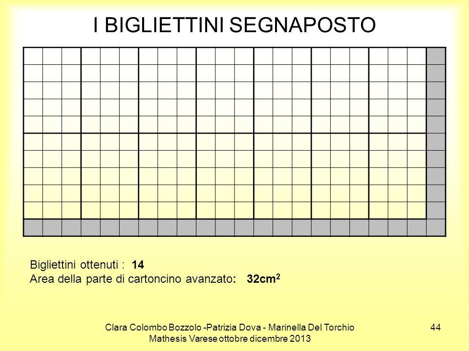 Clara Colombo Bozzolo -Patrizia Dova - Marinella Del Torchio Mathesis Varese ottobre dicembre 2013 44 I BIGLIETTINI SEGNAPOSTO Bigliettini ottenuti :