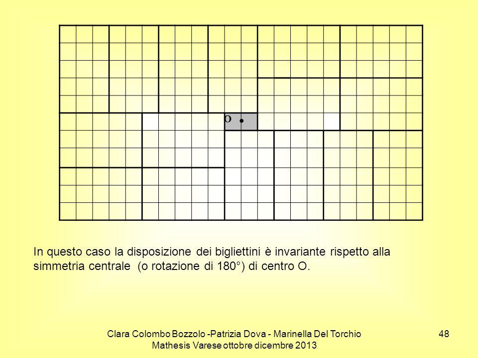 Clara Colombo Bozzolo -Patrizia Dova - Marinella Del Torchio Mathesis Varese ottobre dicembre 2013 48 O. In questo caso la disposizione dei bigliettin