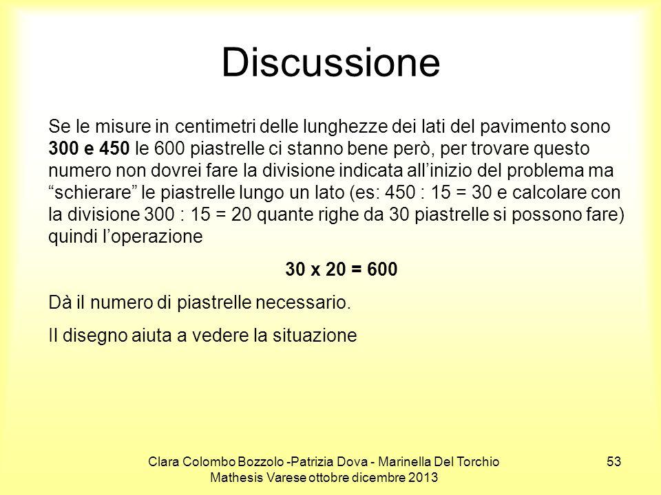 Clara Colombo Bozzolo -Patrizia Dova - Marinella Del Torchio Mathesis Varese ottobre dicembre 2013 53 Discussione Se le misure in centimetri delle lun