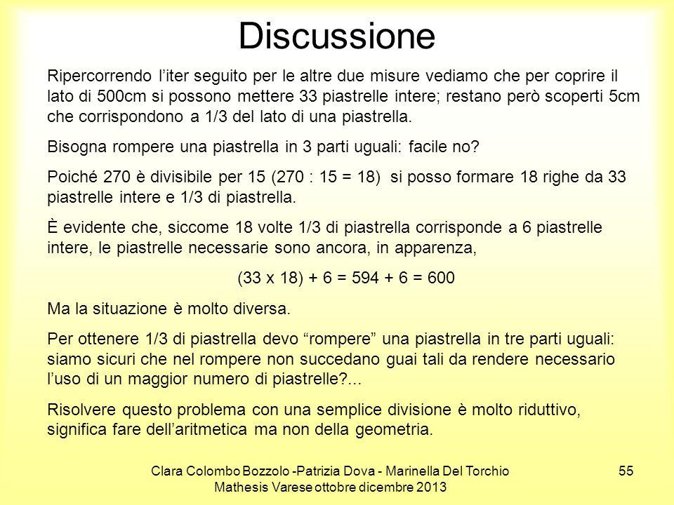 Clara Colombo Bozzolo -Patrizia Dova - Marinella Del Torchio Mathesis Varese ottobre dicembre 2013 55 Discussione Ripercorrendo l'iter seguito per le